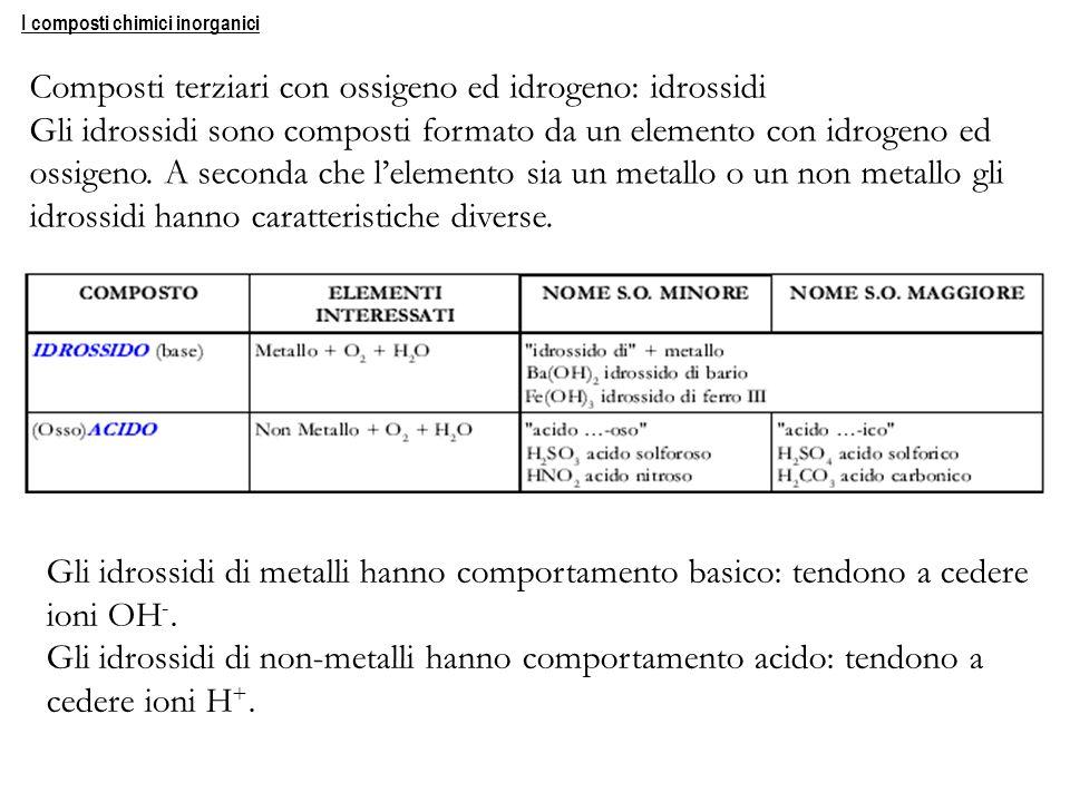 Composti terziari con ossigeno ed idrogeno: idrossidi