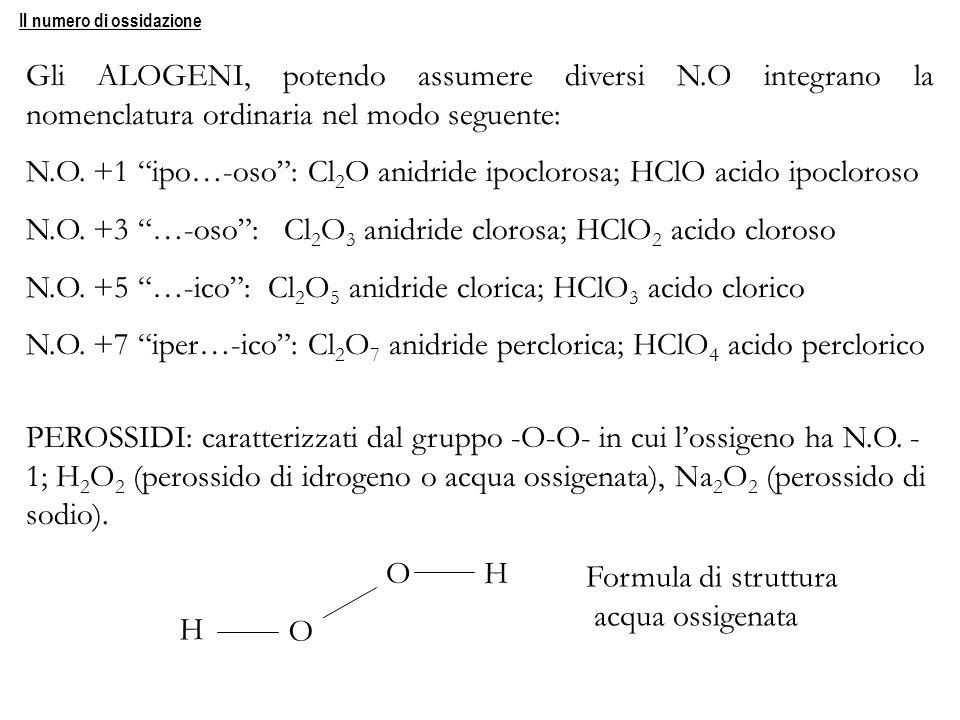 N.O. +1 ipo…-oso : Cl2O anidride ipoclorosa; HClO acido ipocloroso