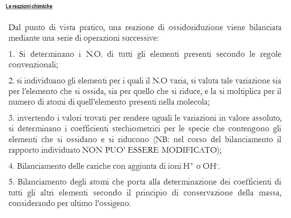 4. Bilanciamento delle cariche con aggiunta di ioni H+ o OH-.