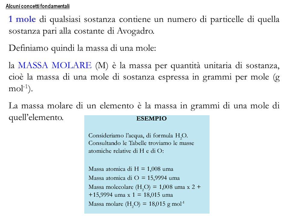 Definiamo quindi la massa di una mole: