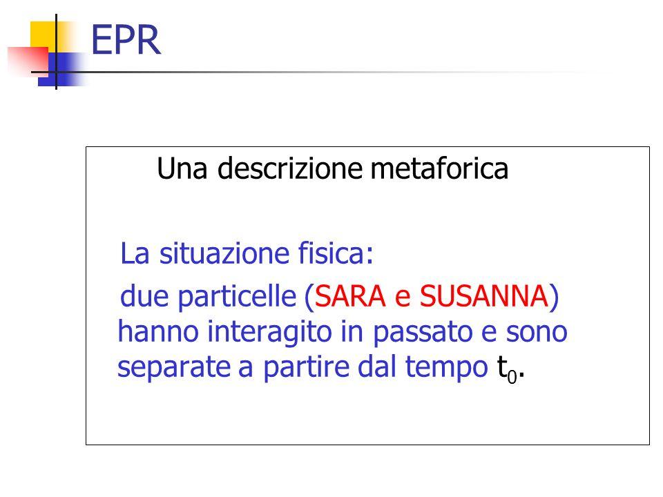 EPR Una descrizione metaforica La situazione fisica: