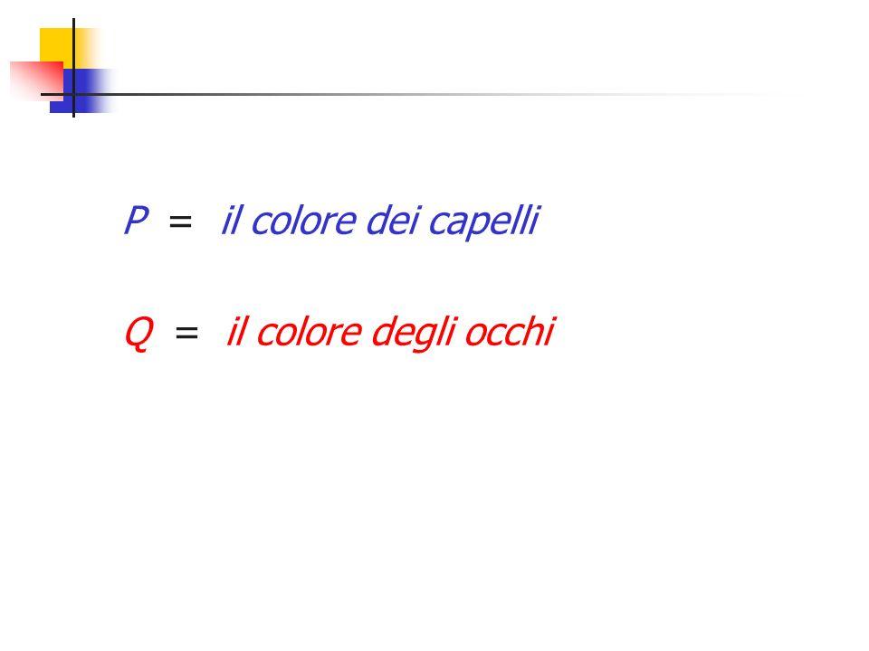 P = il colore dei capelli