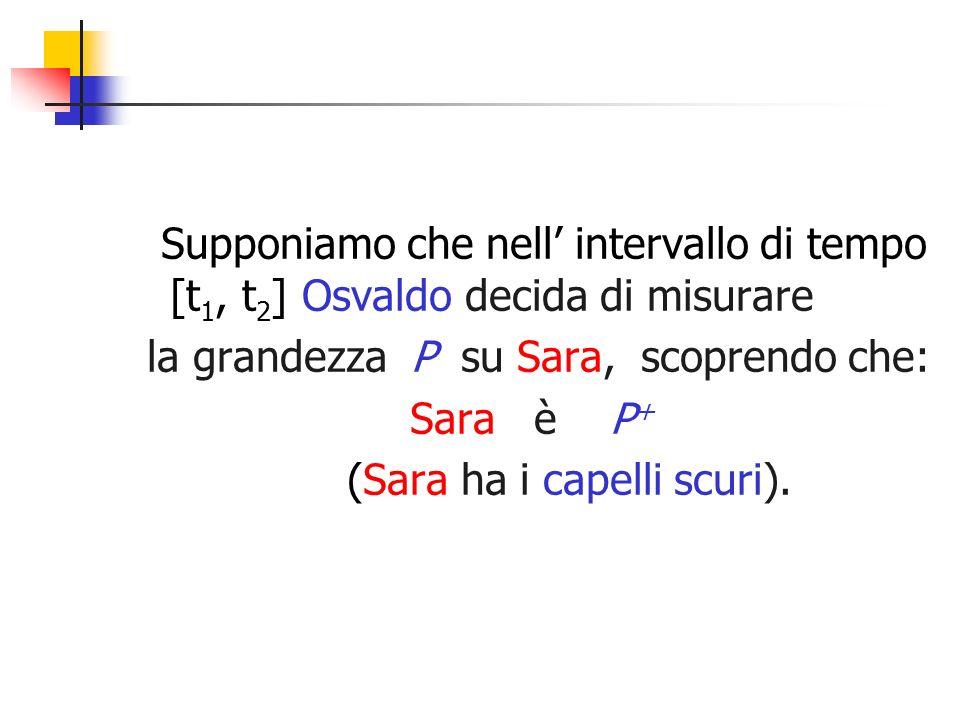 la grandezza P su Sara, scoprendo che: