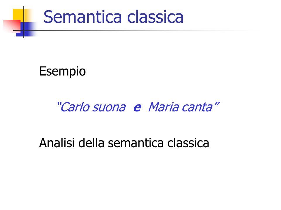 Semantica classica Esempio Carlo suona e Maria canta