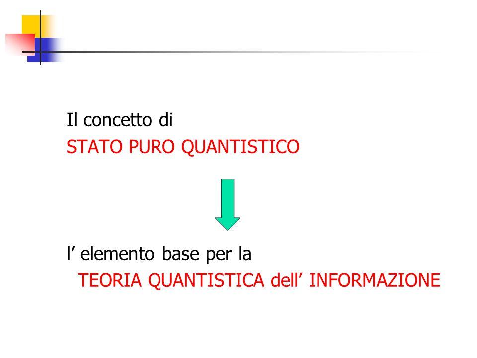Il concetto di STATO PURO QUANTISTICO l' elemento base per la TEORIA QUANTISTICA dell' INFORMAZIONE