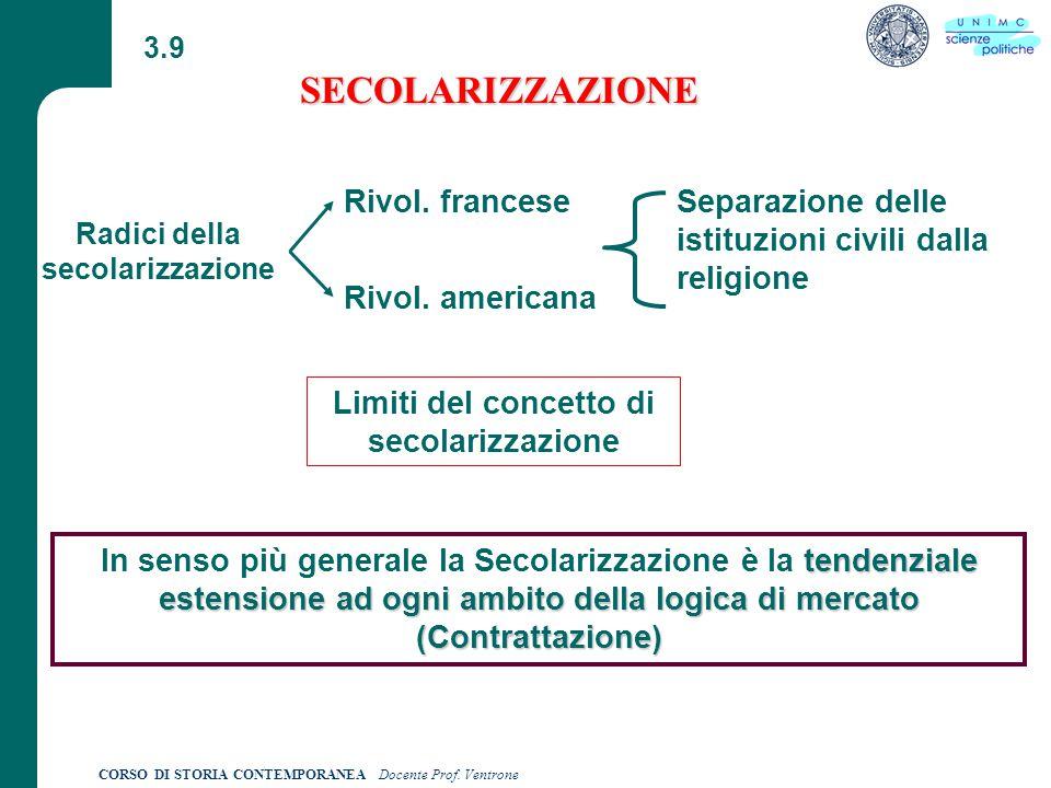 Radici della secolarizzazione Limiti del concetto di secolarizzazione