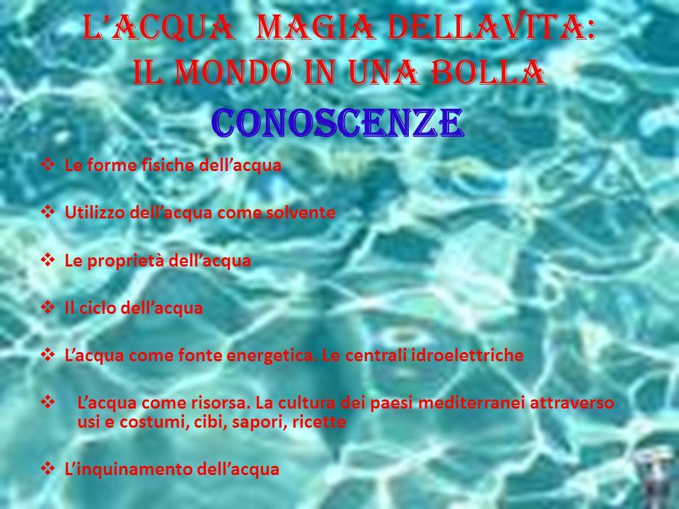 L'Acqua Magia dELLAVita: