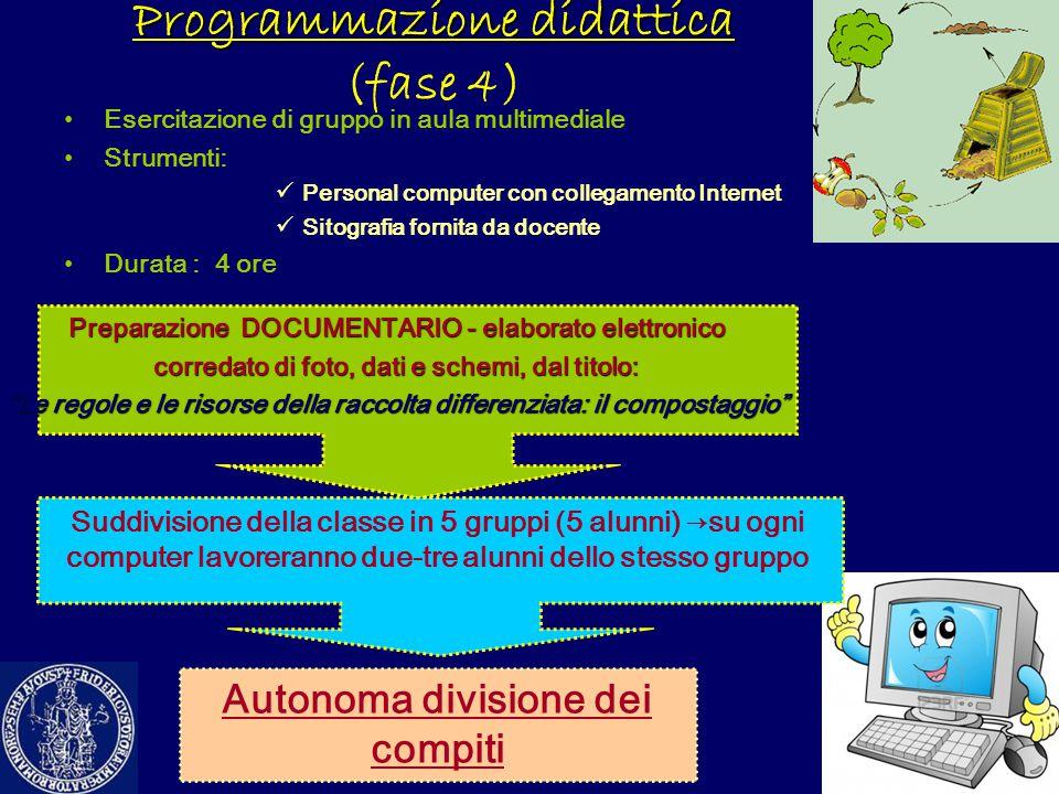 Programmazione didattica (fase 4)