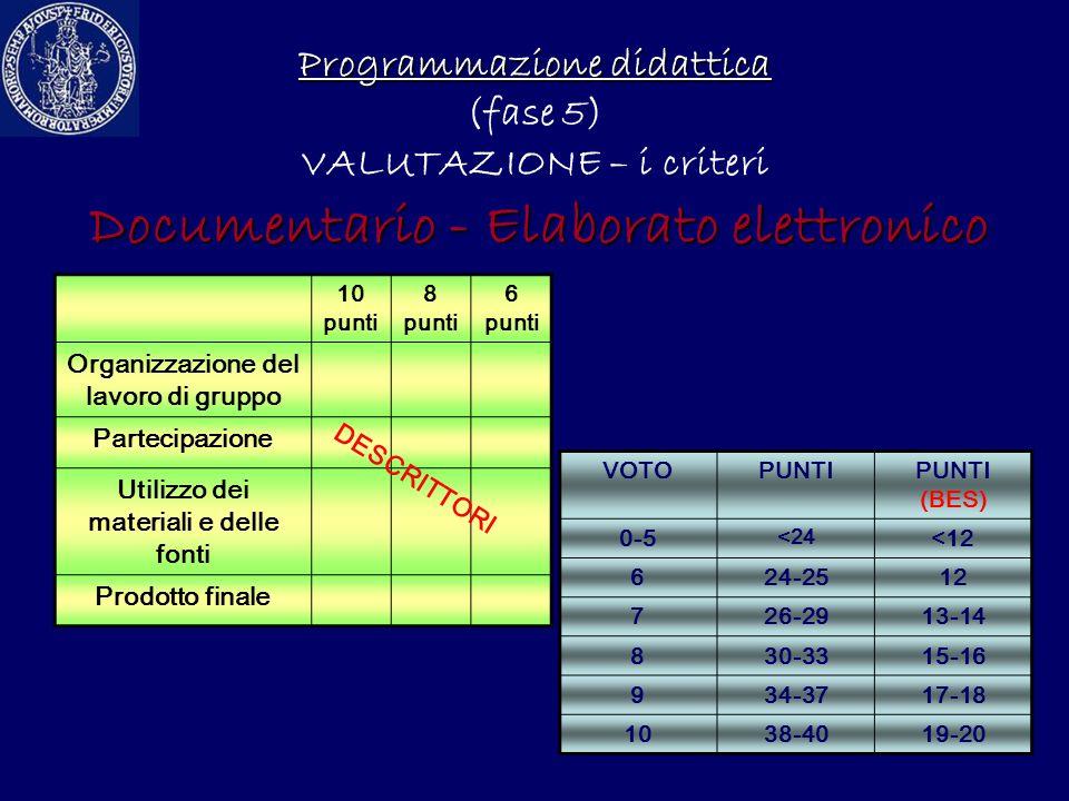 Programmazione didattica (fase 5) VALUTAZIONE – i criteri