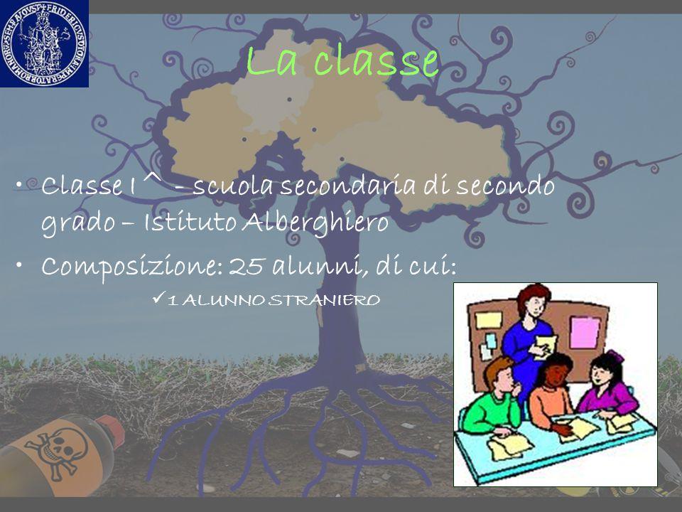 La classe Classe I^ - scuola secondaria di secondo grado – Istituto Alberghiero. Composizione: 25 alunni, di cui: