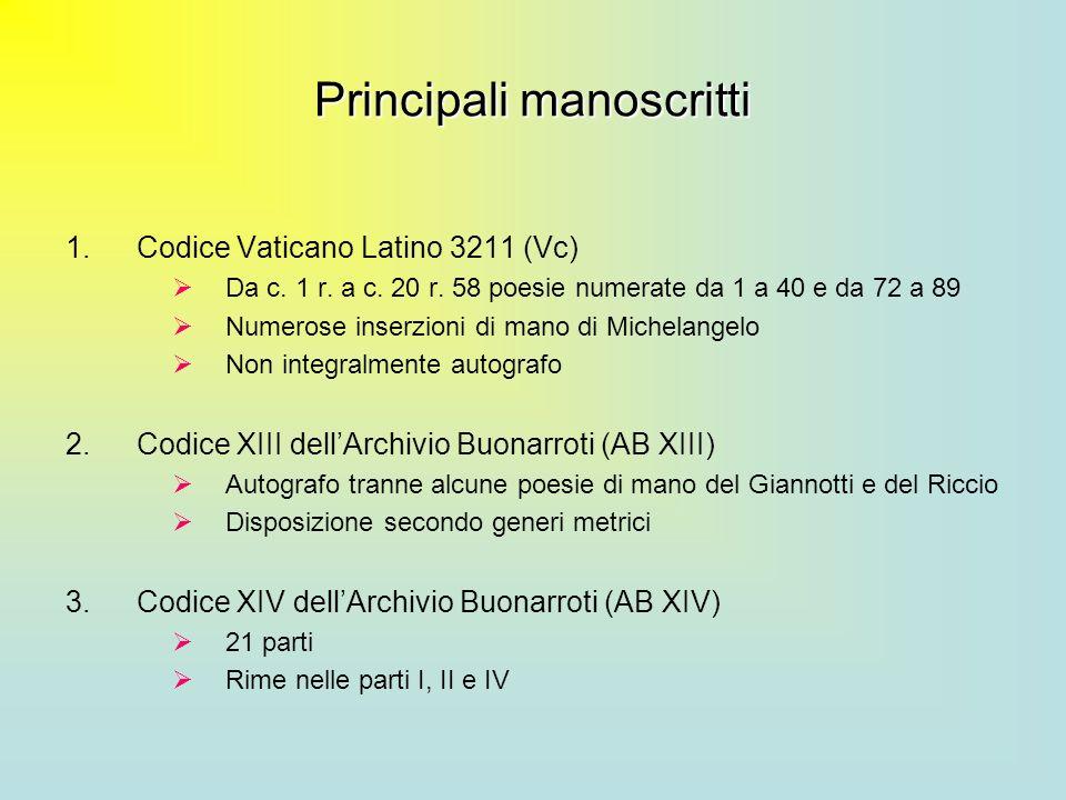 Principali manoscritti