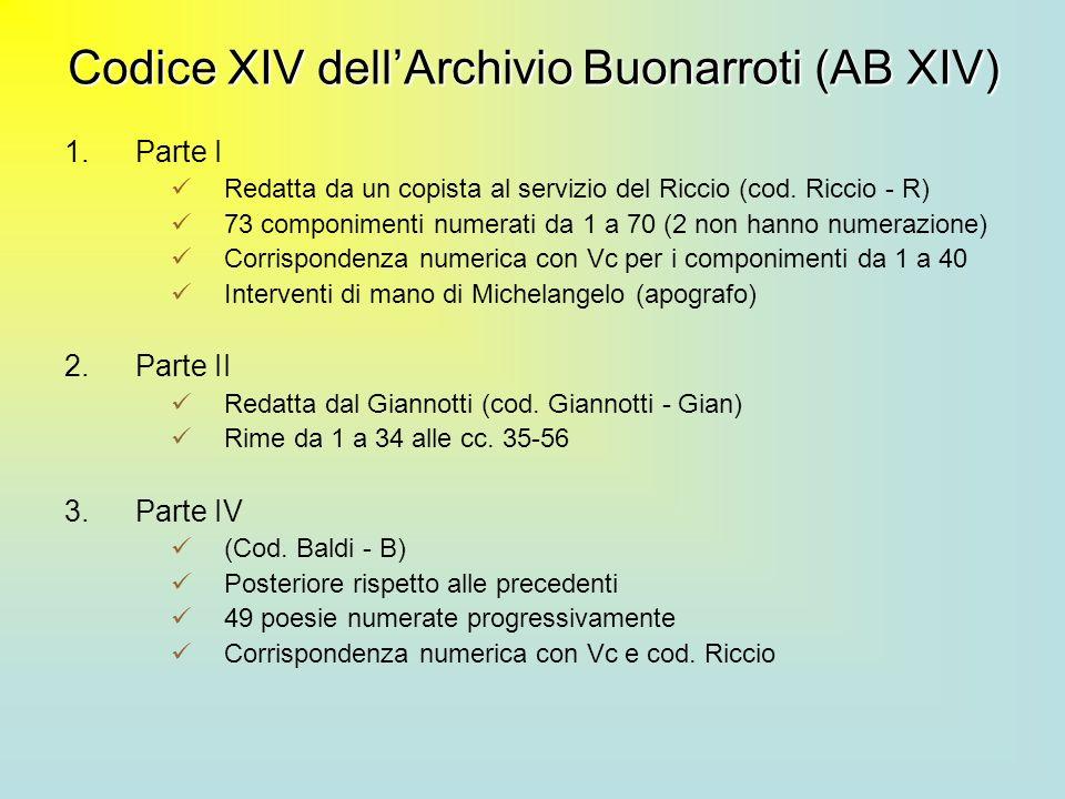 Codice XIV dell'Archivio Buonarroti (AB XIV)
