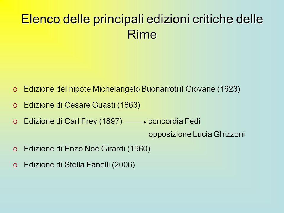 Elenco delle principali edizioni critiche delle Rime
