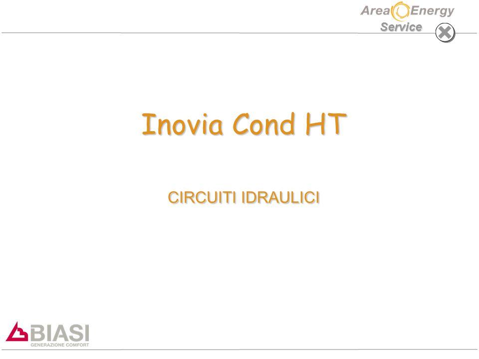 Inovia Cond HT CIRCUITI IDRAULICI