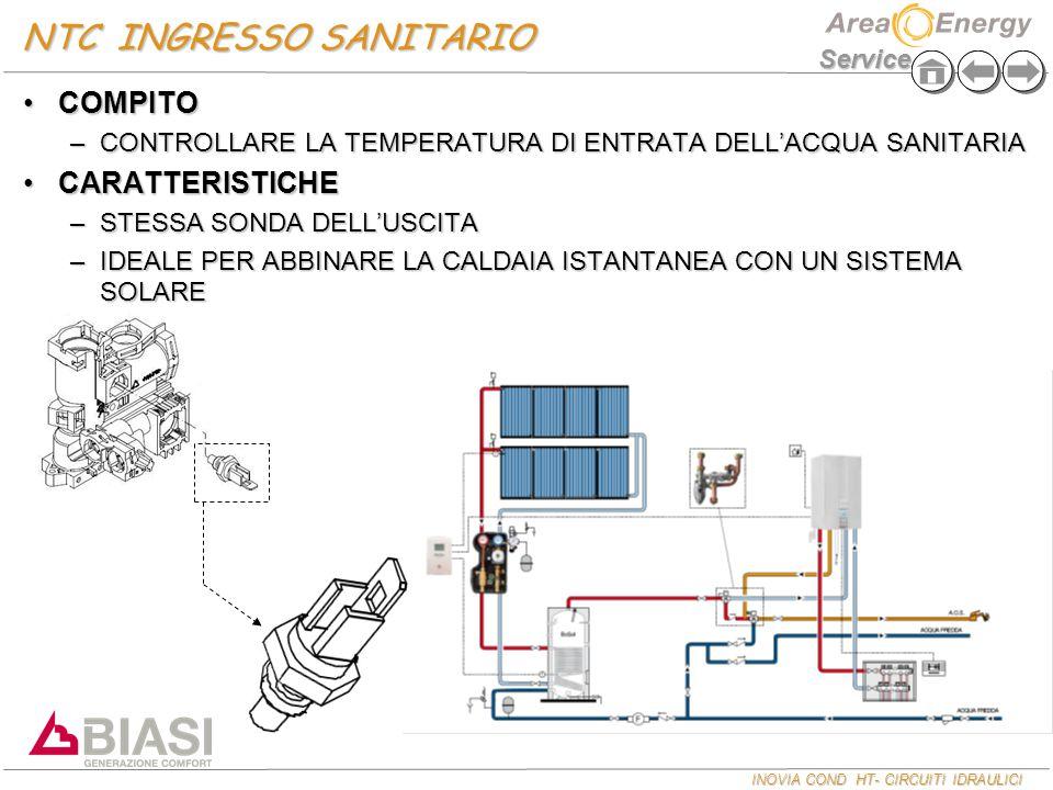 NTC INGRESSO SANITARIO