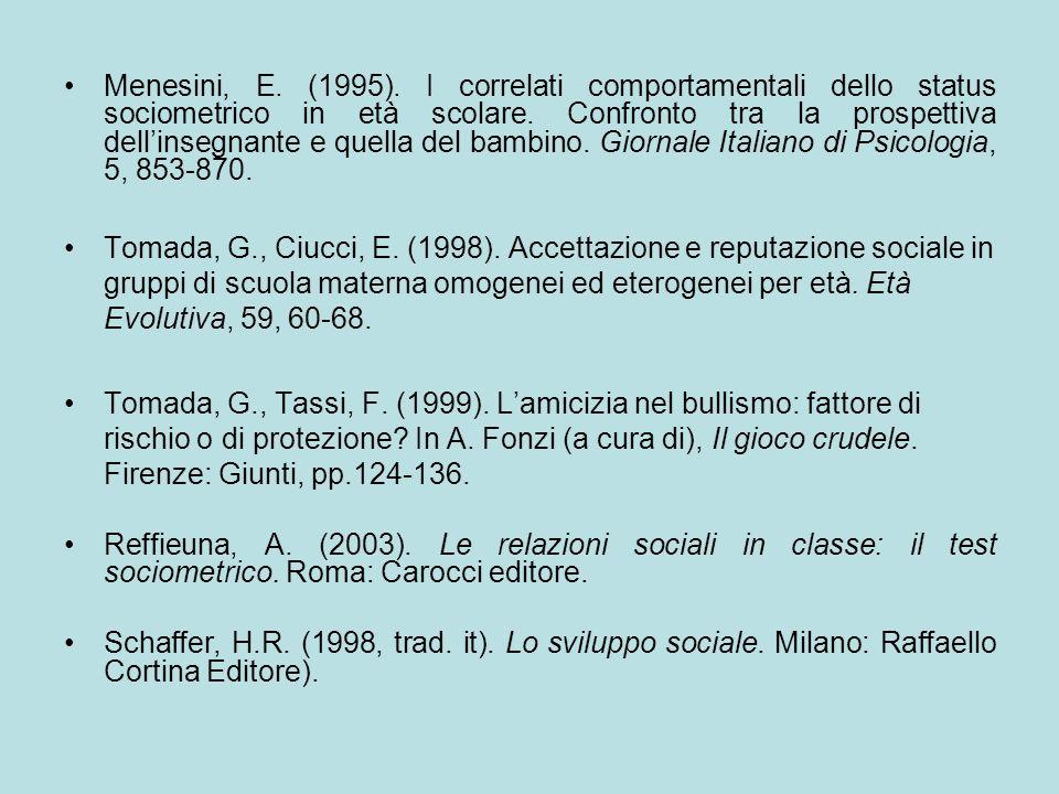 Menesini, E. (1995). I correlati comportamentali dello status sociometrico in età scolare. Confronto tra la prospettiva dell'insegnante e quella del bambino. Giornale Italiano di Psicologia, 5, 853-870.