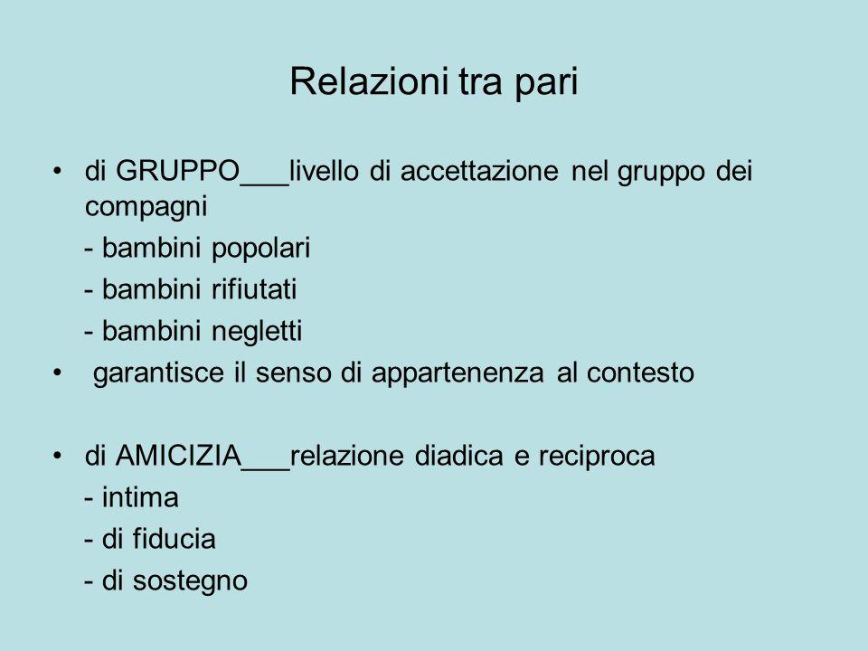 Relazioni tra paridi GRUPPO___livello di accettazione nel gruppo dei compagni. - bambini popolari. - bambini rifiutati.