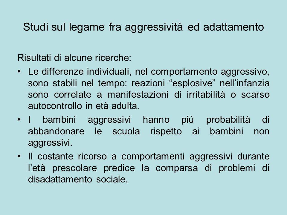 Studi sul legame fra aggressività ed adattamento