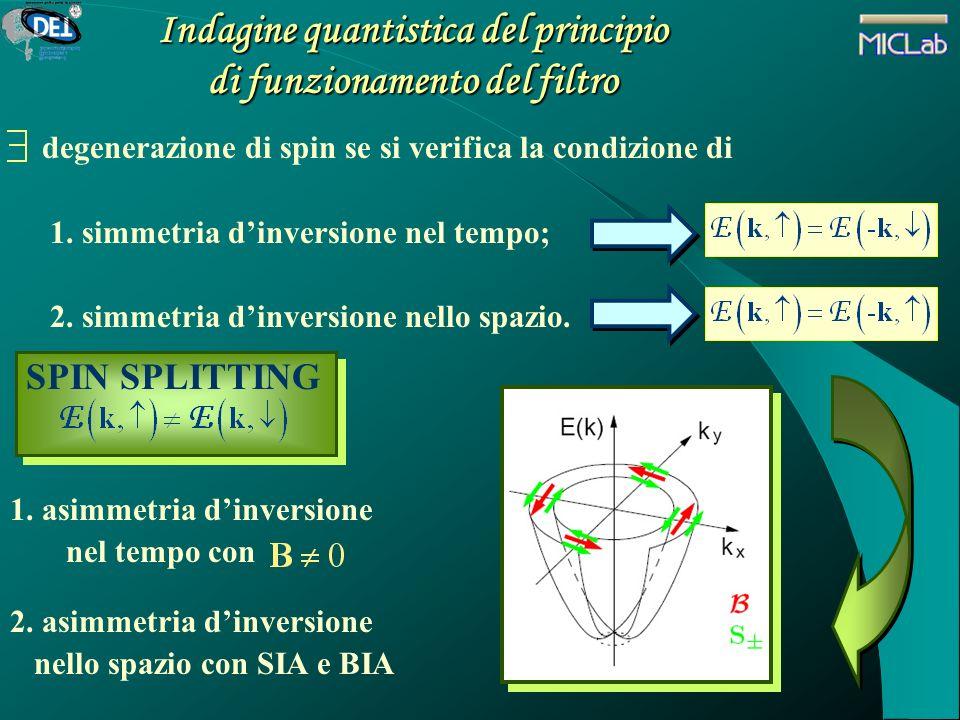 Indagine quantistica del principio di funzionamento del filtro