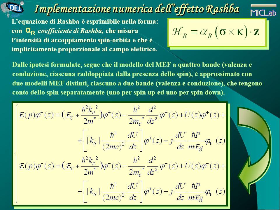 Implementazione numerica dell'effetto Rashba