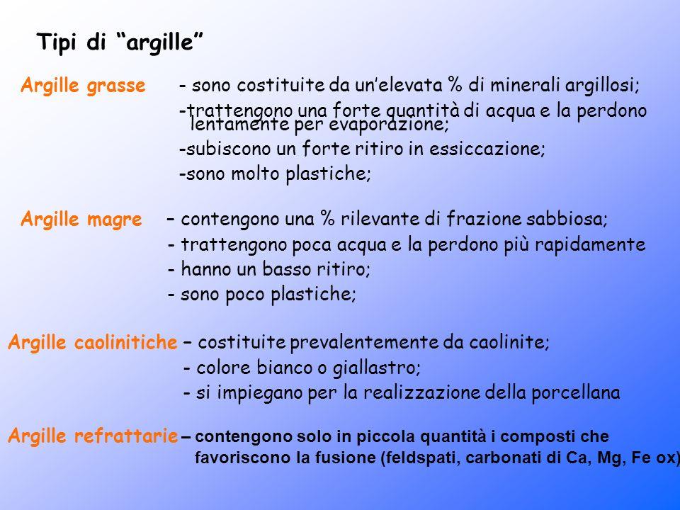 Tipi di argille Argille grasse - sono costituite da un'elevata % di minerali argillosi;