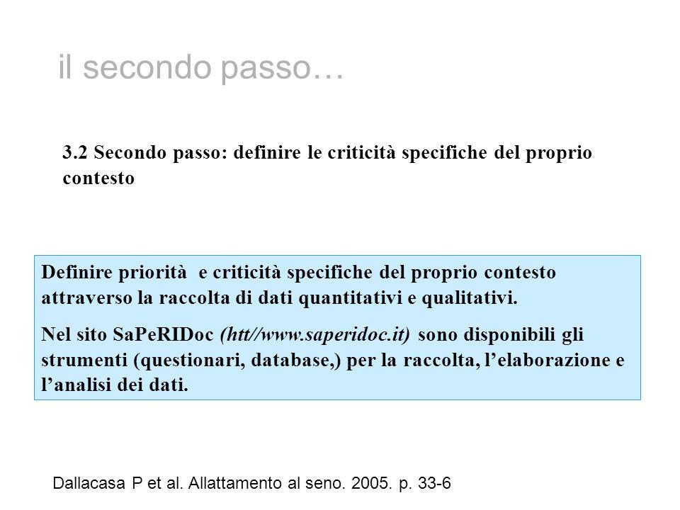 il secondo passo… 3.2 Secondo passo: definire le criticità specifiche del proprio contesto.