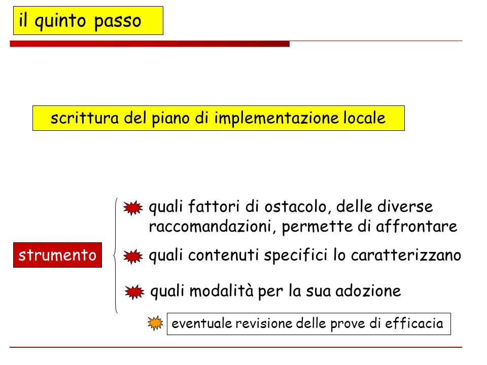 scrittura del piano di implementazione locale