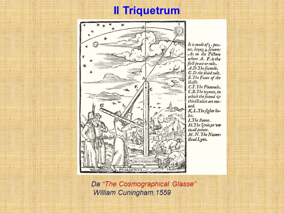 Il Triquetrum Da The Cosmographical Glasse William Cuningham,1559