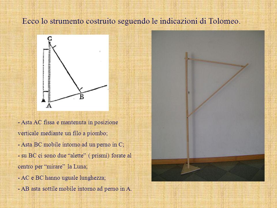 Ecco lo strumento costruito seguendo le indicazioni di Tolomeo.