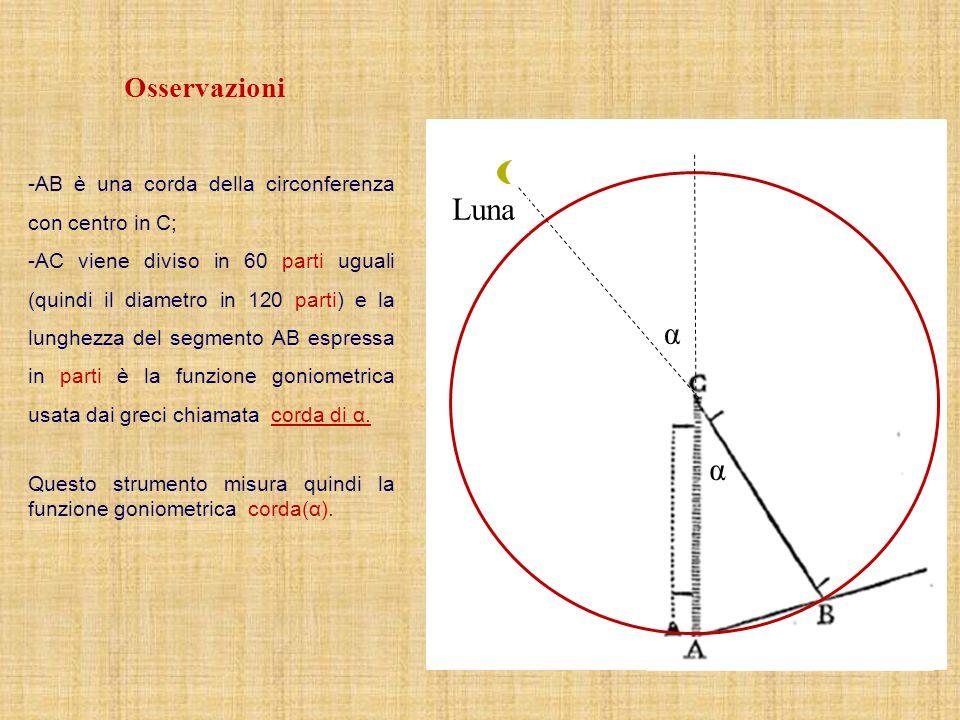 Osservazioni -AB è una corda della circonferenza con centro in C;