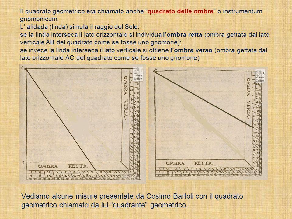 Il quadrato geometrico era chiamato anche quadrato delle ombre o instrumentum gnomonicum. L' alidada (linda) simula il raggio del Sole: se la linda interseca il lato orizzontale si individua l'ombra retta (ombra gettata dal lato verticale AB del quadrato come se fosse uno gnomone); se invece la linda interseca il lato verticale si ottiene l'ombra versa (ombra gettata dal lato orizzontale AC del quadrato come se fosse uno gnomone)