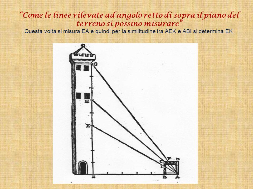 Come le linee rilevate ad angolo retto di sopra il piano del terreno si possino misurare Questa volta si misura EA e quindi per la similitudine tra AEK e ABI si determina EK