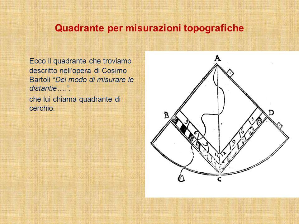 Quadrante per misurazioni topografiche
