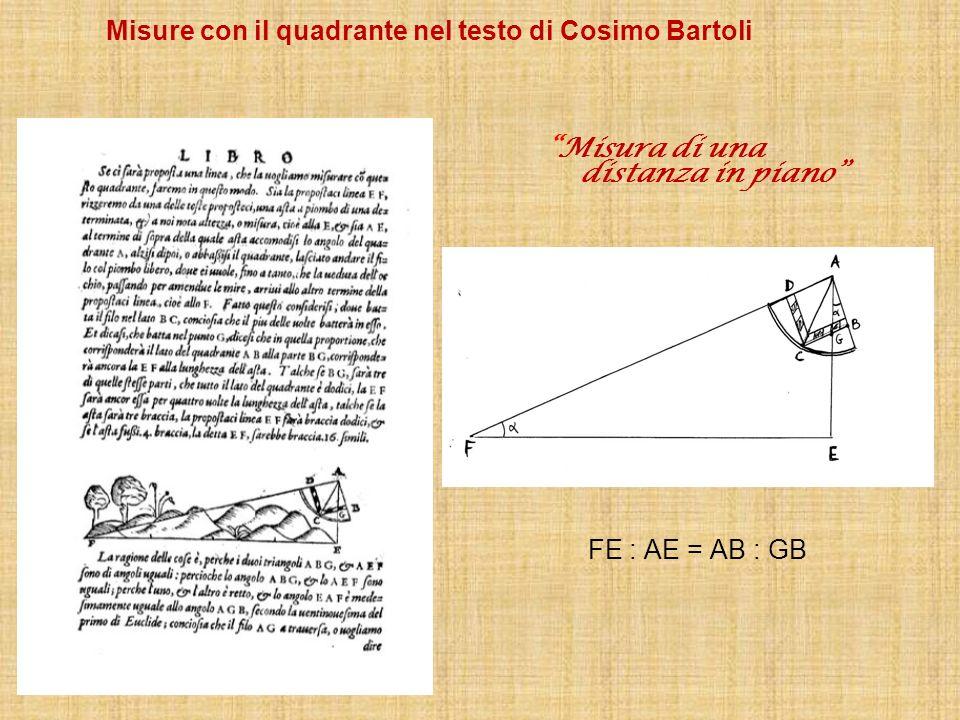 Misure con il quadrante nel testo di Cosimo Bartoli