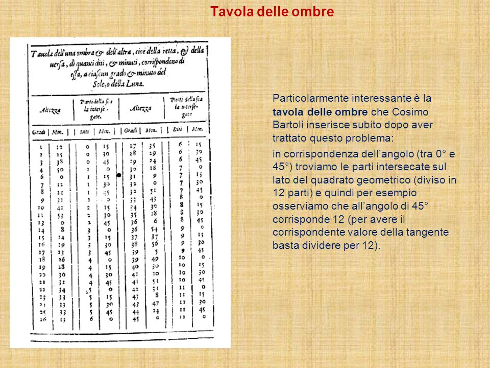 Tavola delle ombre Particolarmente interessante è la tavola delle ombre che Cosimo Bartoli inserisce subito dopo aver trattato questo problema:
