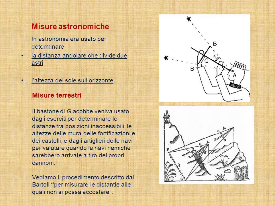 Misure astronomiche In astronomia era usato per determinare