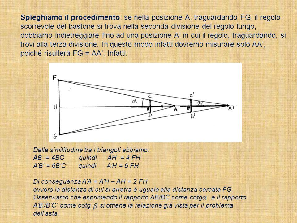 Spieghiamo il procedimento: se nella posizione A, traguardando FG, il regolo scorrevole del bastone si trova nella seconda divisione del regolo lungo, dobbiamo indietreggiare fino ad una posizione A' in cui il regolo, traguardando, si trovi alla terza divisione. In questo modo infatti dovremo misurare solo AA', poiché risulterà FG = AA'. Infatti: