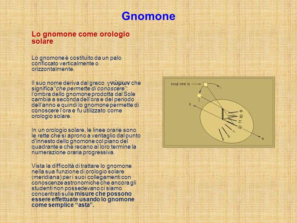 Gnomone Lo gnomone come orologio solare. Lo gnomone è costituito da un palo conficcato verticalmente o orizzontalmente.