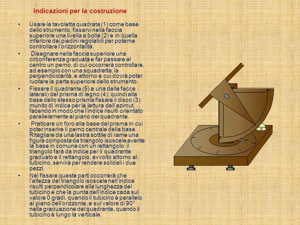 Indicazioni per la costruzione