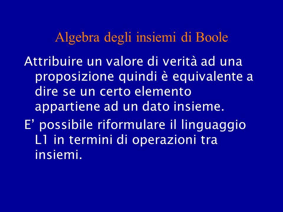 Algebra degli insiemi di Boole