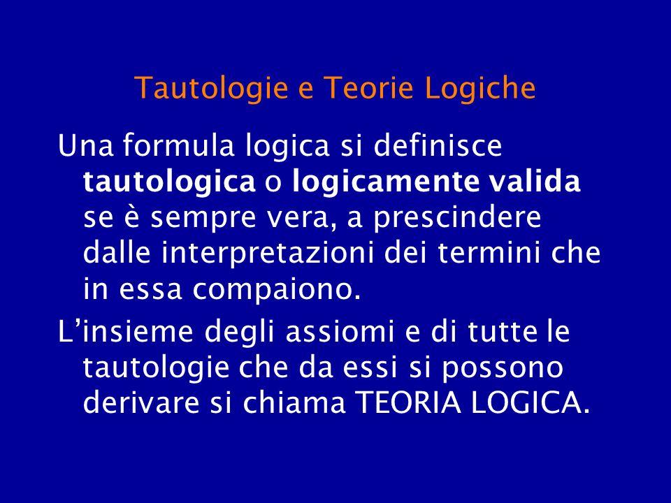 Tautologie e Teorie Logiche