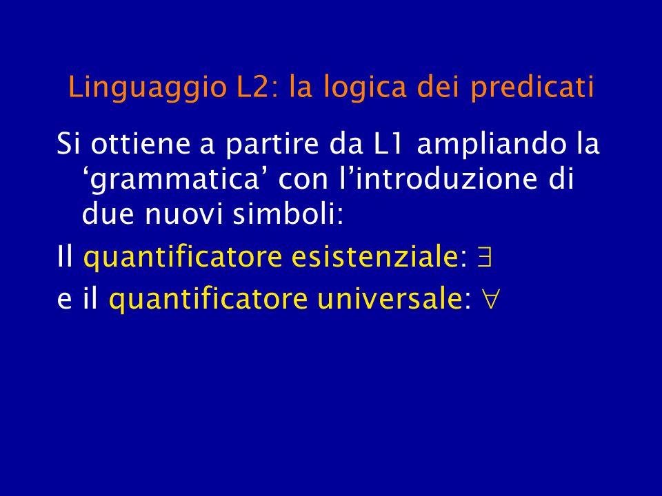 Linguaggio L2: la logica dei predicati