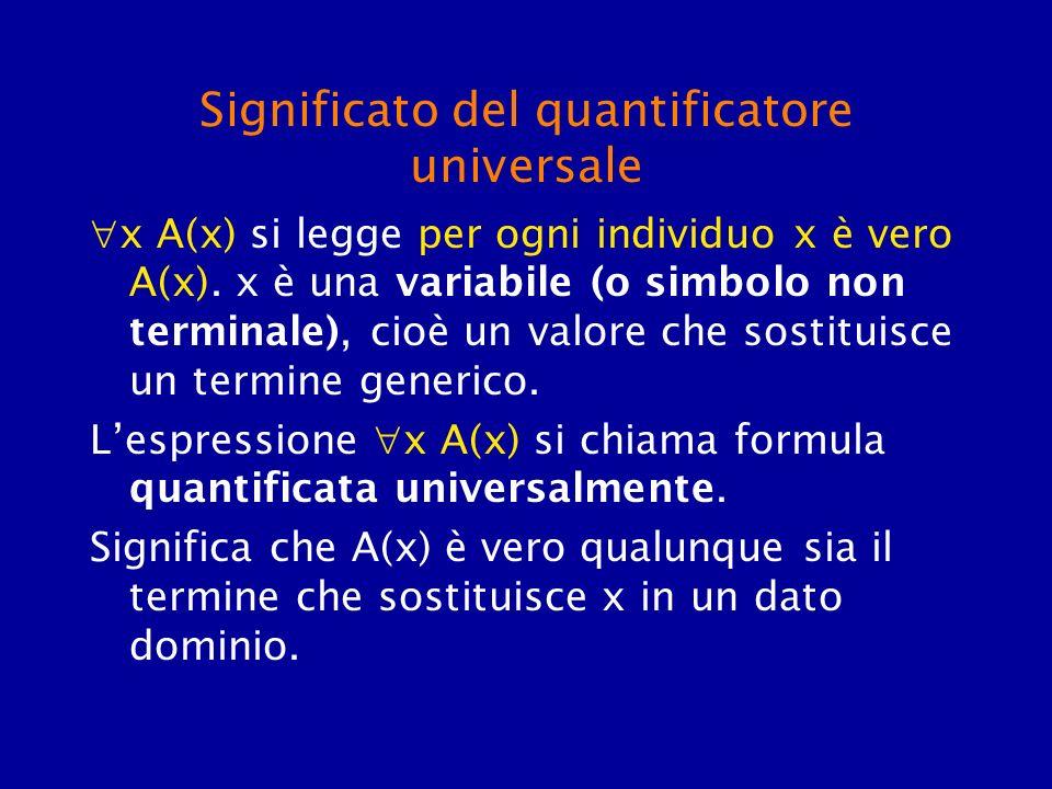 Significato del quantificatore universale