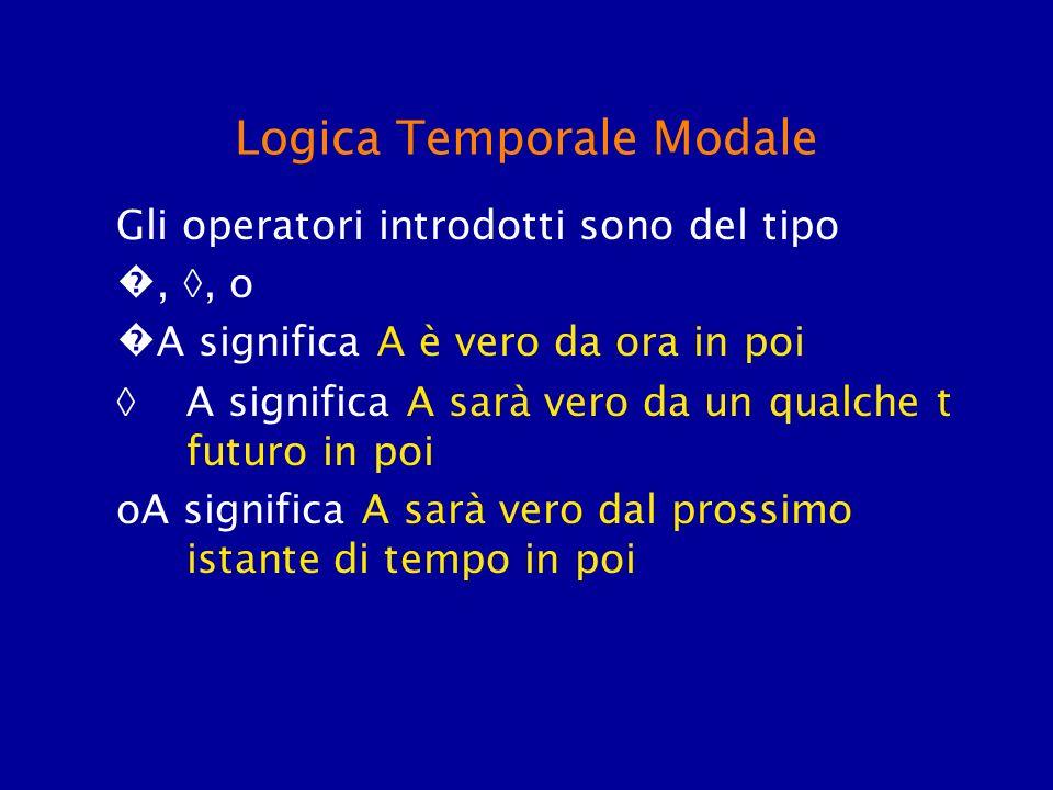 Logica Temporale Modale