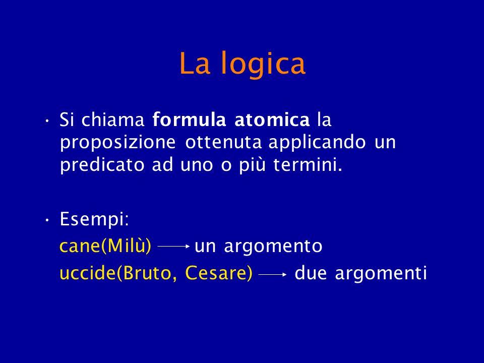 La logica Si chiama formula atomica la proposizione ottenuta applicando un predicato ad uno o più termini.