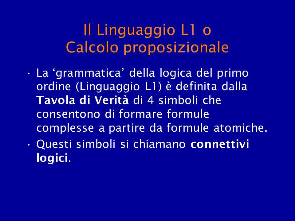 Il Linguaggio L1 o Calcolo proposizionale