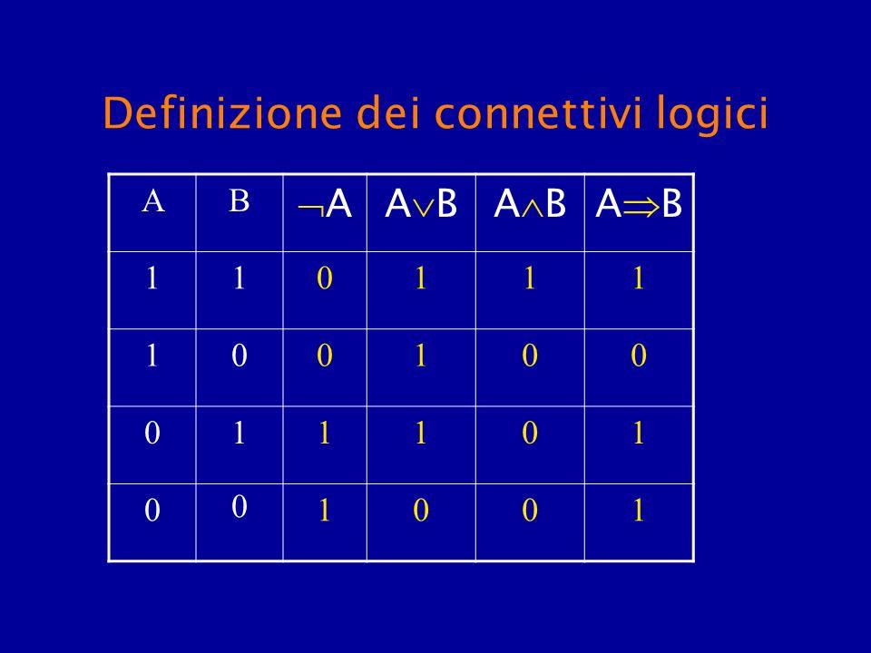 Definizione dei connettivi logici