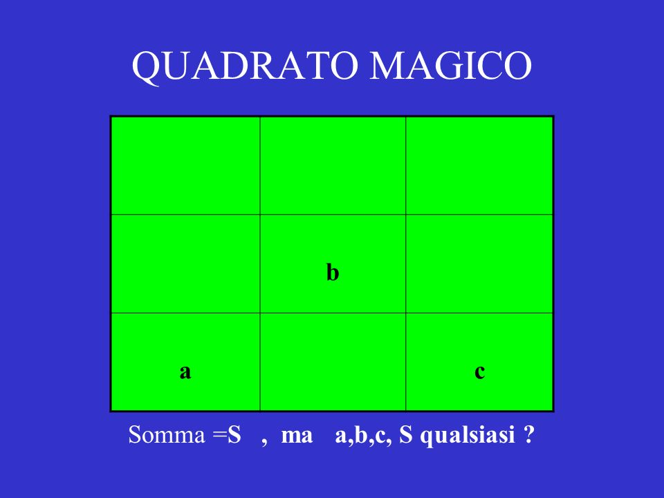 Somma =S , ma a,b,c, S qualsiasi