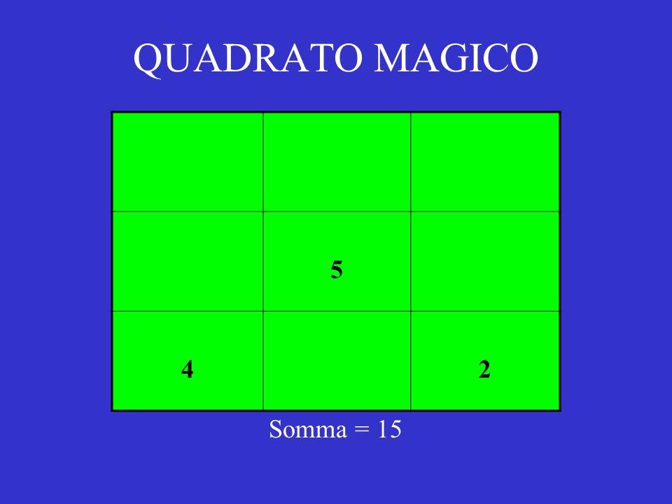 QUADRATO MAGICO 5 4 2 Somma = 15