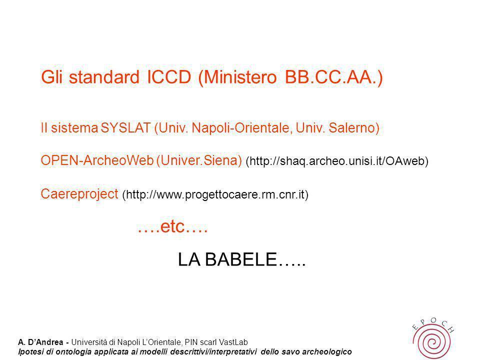 Gli standard ICCD (Ministero BB.CC.AA.)
